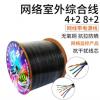4芯8芯摄像头专用网络线 网线电源一体线 室外无氧铜网线批发