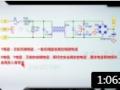 开关电源原理与维修:EMI整流滤滤电路01 (0播放)