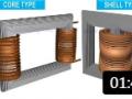 3D变压器制造过程以及工作原理 (3播放)