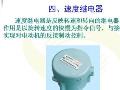 低压电器: 速度继电器 (7播放)