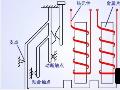 低压电器: 热继电器的工作原理 (1播放)