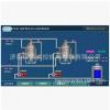 水处理、脱硫脱硝、锅炉、环保PLC控制系统控制柜触摸屏组态
