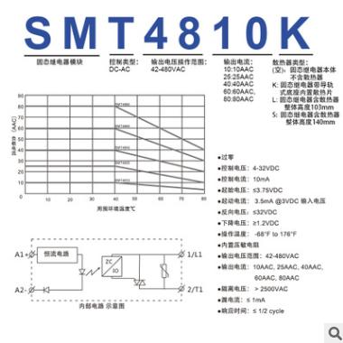 SMT48超薄导轨式单相固态继电器模组模块SSR直流控交流480V散热器