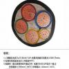 天津电缆MHYA32矿用电缆规格MHYV32铠装通信电缆
