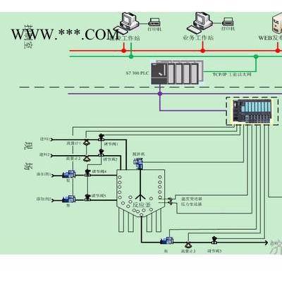 润煤防爆电器危险化工控制系统质量保证