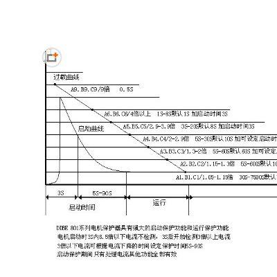 供应DDBEF2-(1~25) 数字智能电动机保护器