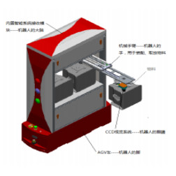 赛柏敦SBD-AGV200-01机器人,本机器人采用背载式AGV+机械手臂+视觉系统+智能管理系统 工业机器人