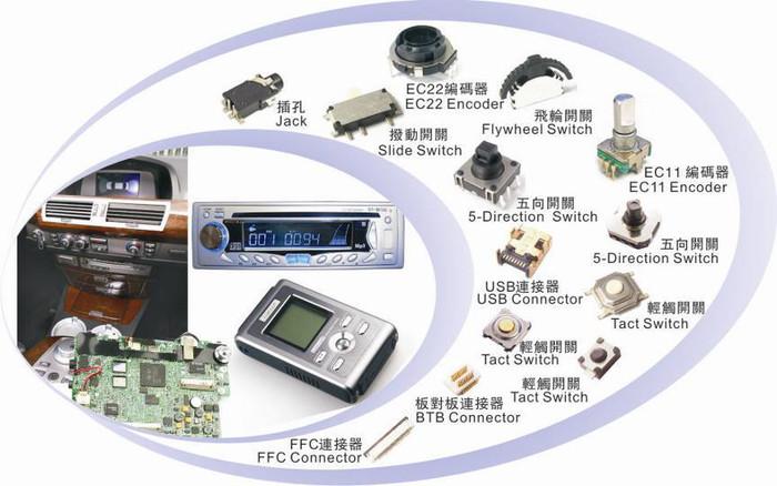 供应编码器、微动开关、连接器