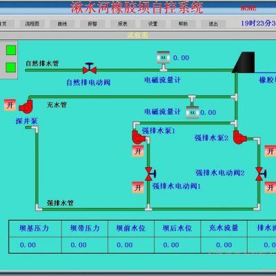 供应橡胶坝自动化控制系统(橡胶坝监测系统)