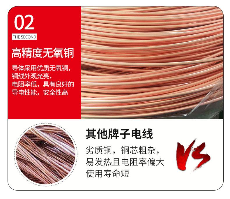 橡套电缆_04.jpg