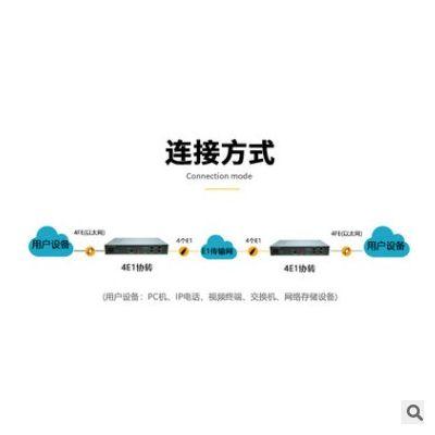 4E1协议转换器 E1转网络 2兆网桥 协转 RJ45转专线 网口转75欧姆