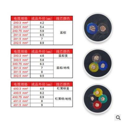纯铜RVV2 3 4 5 6芯0.3 0.5 0.75 1平护套信号电缆电源分色控制线