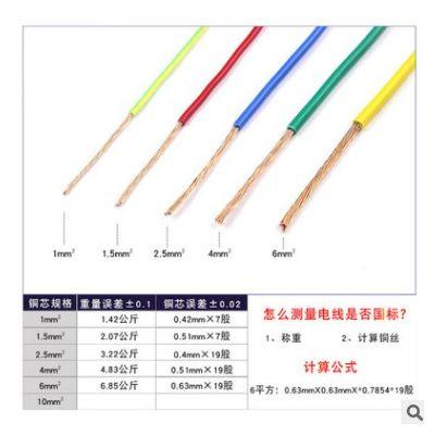 国标铜芯BVR 1.5 2.5 4 6平方家装电线单芯多股软电缆线厂家直销
